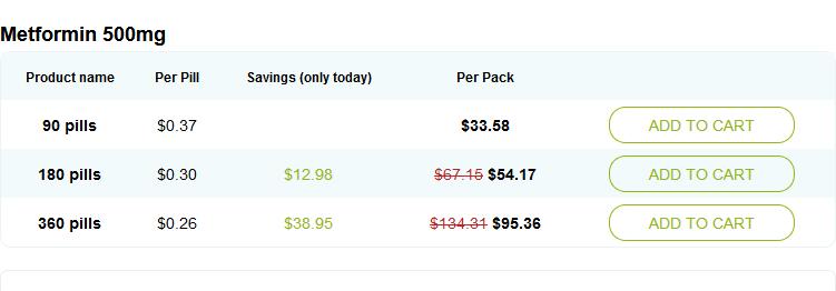 Cheap RX Discount